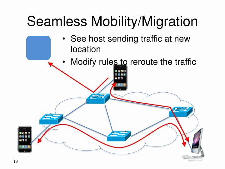 Seamless Mobility/Migration