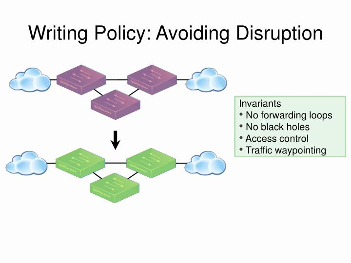 Writing Policy: Avoiding Disruption