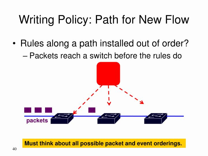 Writing Policy: Path for