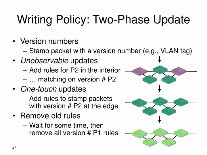 Writing Policy: Two-Phase Update