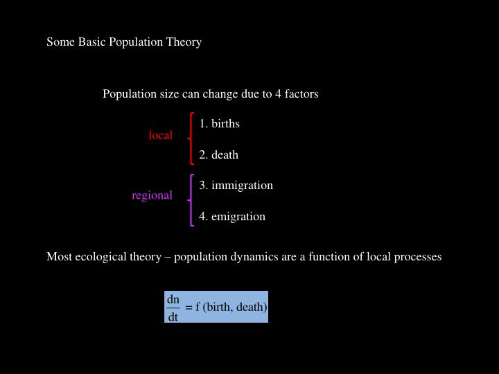 Some Basic Population Theory