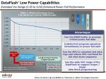dataflash low power capabilities extended vcc range 1 65 to 3 6v enhanced power fail performance