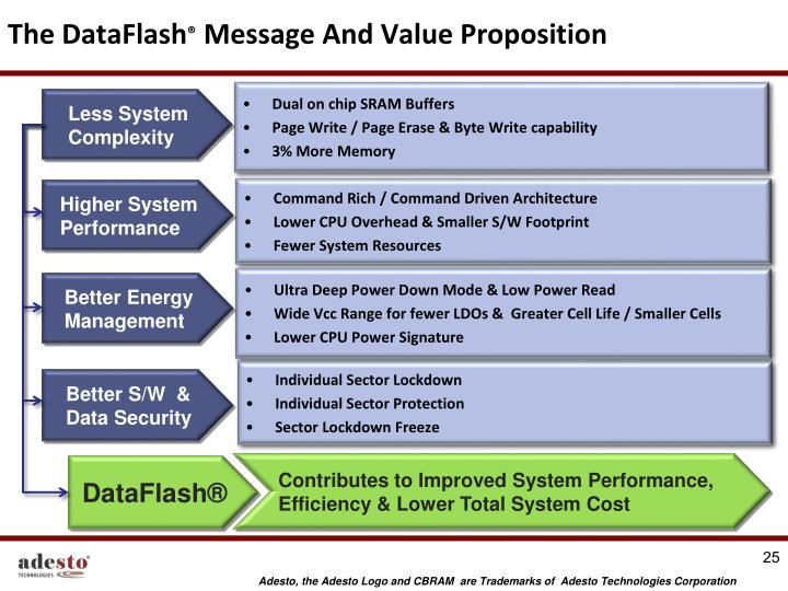 The DataFlash