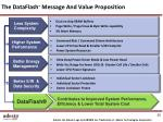 the dataflash message and value proposition
