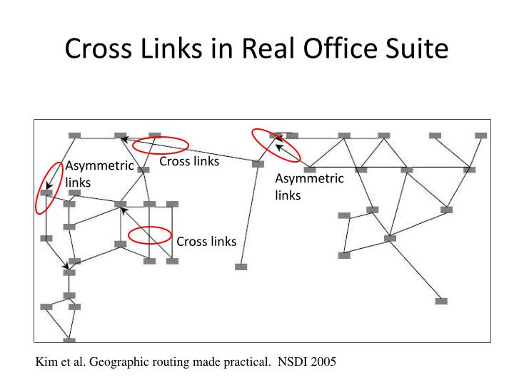 Cross Links in Real Office Suite