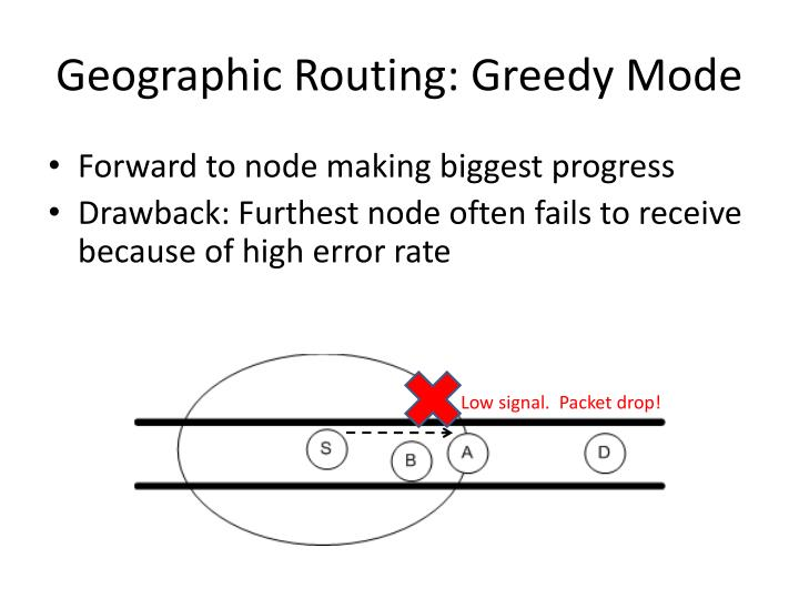 Geographic routing greedy mode