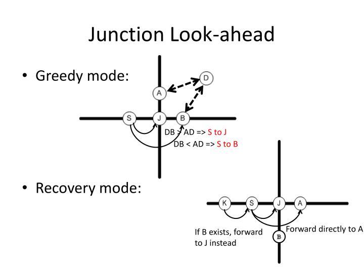 Junction Look-ahead