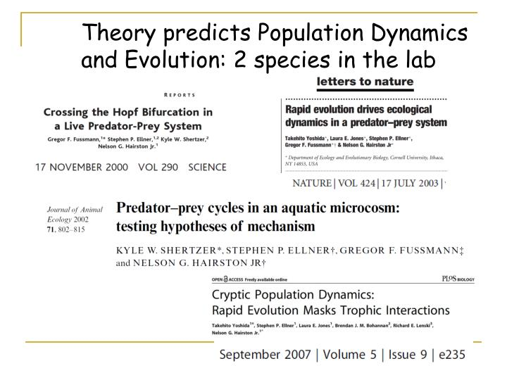 Theory predicts Population Dynamics