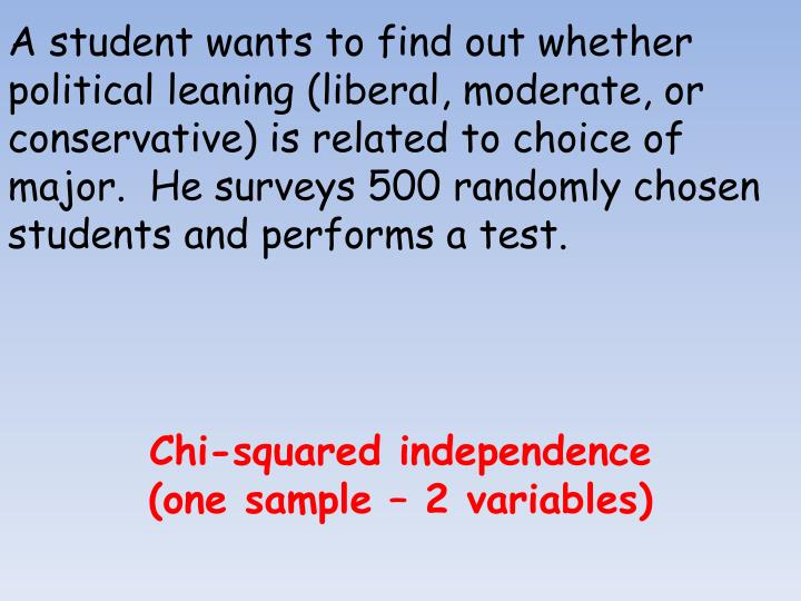 A student wants to find out whether political leaning (liberal, moderate, or conservative) is related to choice of major.  He surveys 500 randomly chosen students and performs a test.
