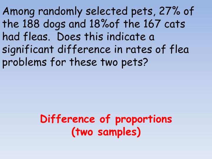 Among randomly selected pets, 27% of the 188 dogs and 18%of the 167 cats had fleas.  Does this indicate a significant difference in rates of flea problems for these two pets?