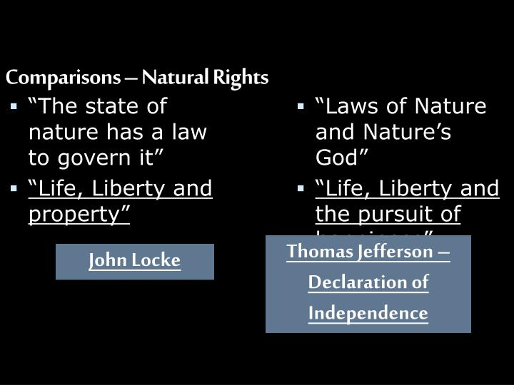 Comparisons – Natural Rights