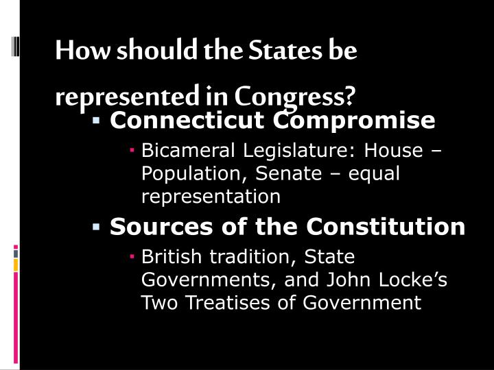 How should the States be represented in Congress?