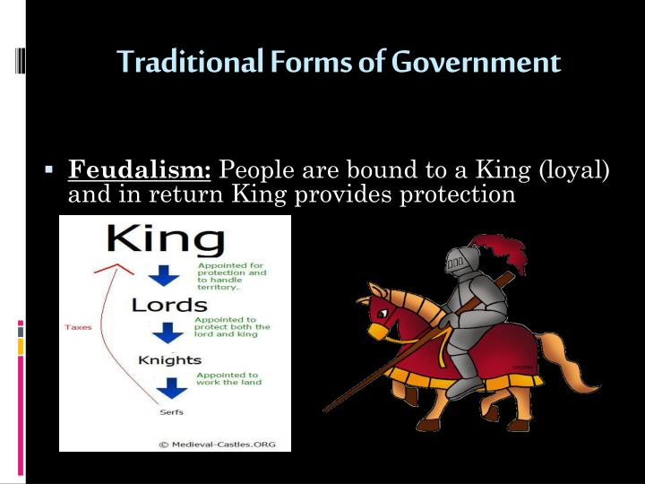Traditional Forms of Government