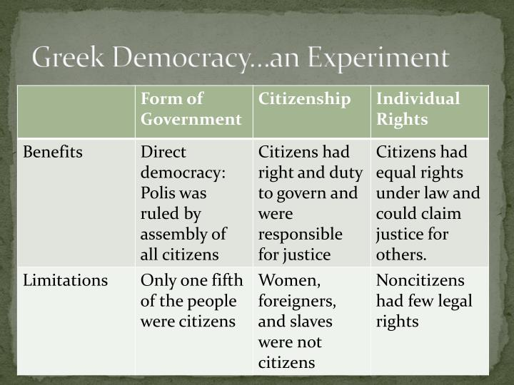 Greek Democracy…an Experiment