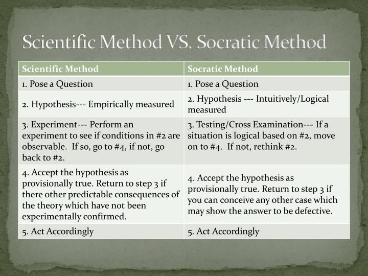 Scientific Method VS. Socratic Method