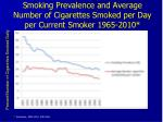 smoking prevalence and average number of cigarettes smoked per day per current smoker 1965 2010