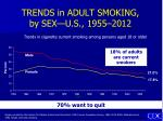 trends in adult smoking by sex u s 1955 2012