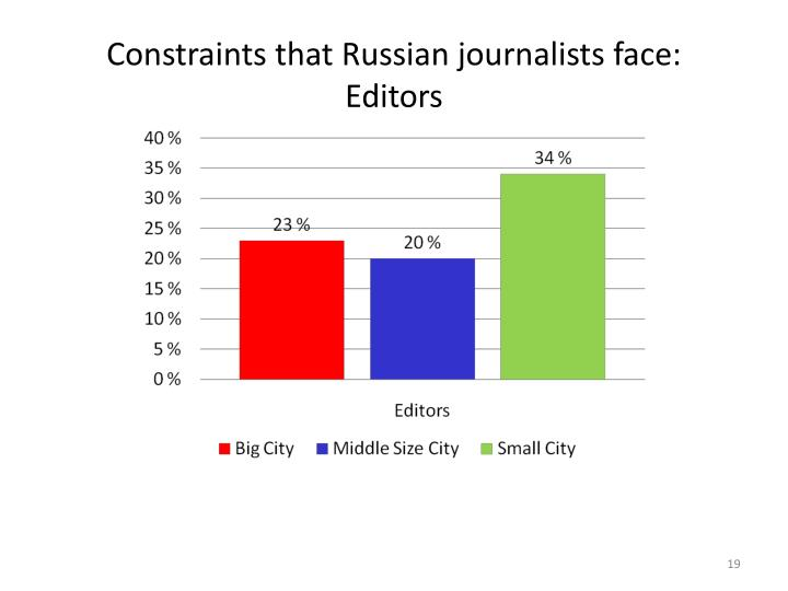 Constraints that Russian journalists face: