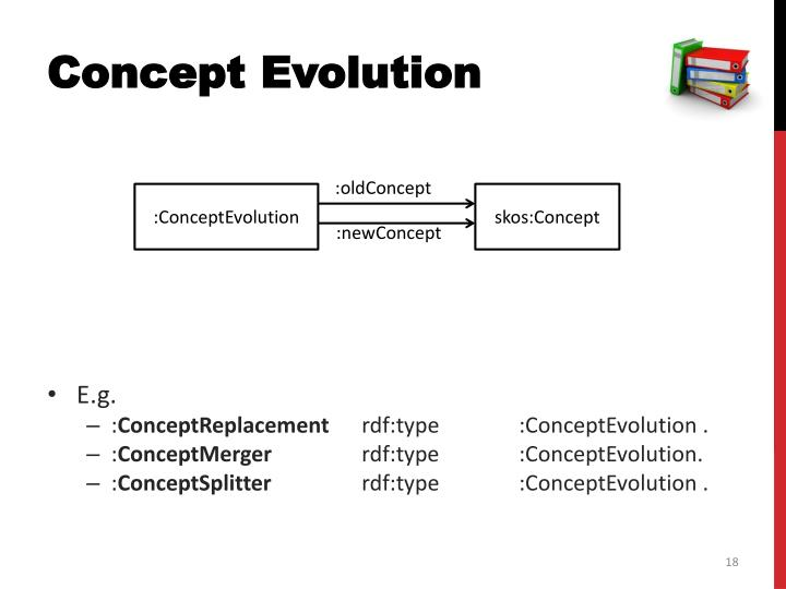Concept Evolution