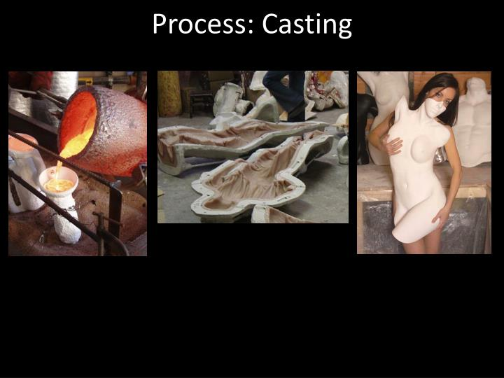Process: Casting
