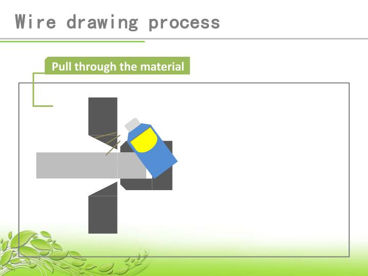 Wire drawing process