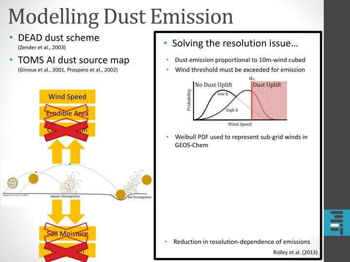Modelling Dust