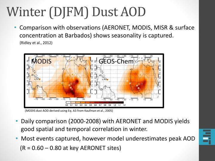 Winter (DJFM) Dust AOD