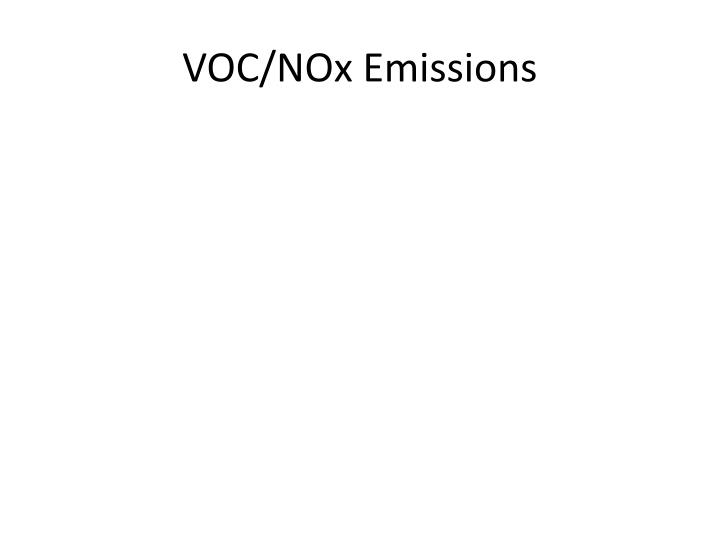 VOC/NOx Emissions
