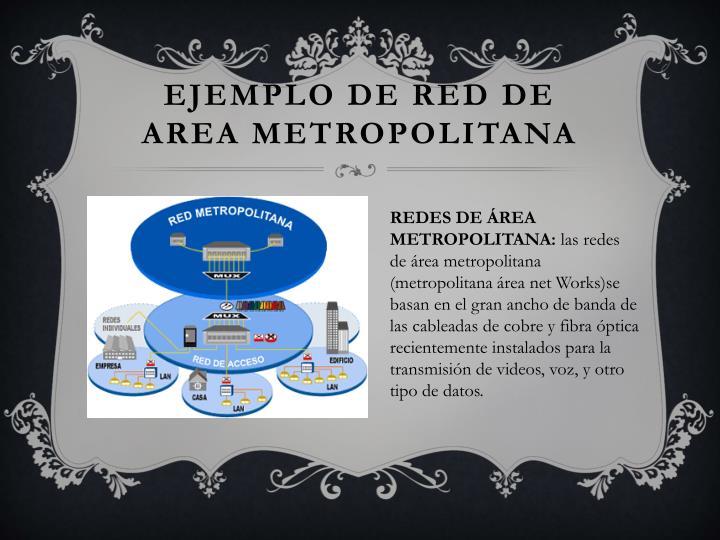EJEMPLO DE RED DE AREA METROPOLITANA