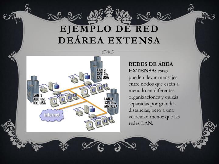 EJEMPLO DE RED DE