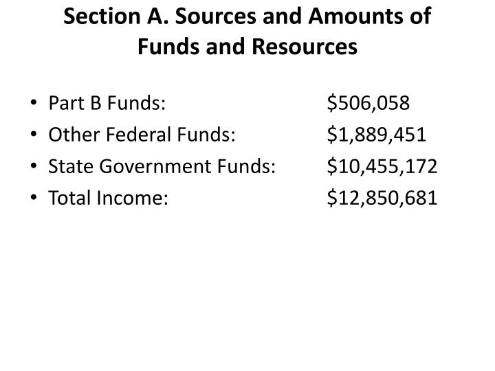 Section A. Sources and Amounts of Funds and Resources