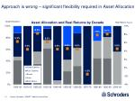 approach is wrong significant flexibility required in asset allocation