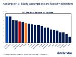 assumption 3 equity assumptions are logically consistent