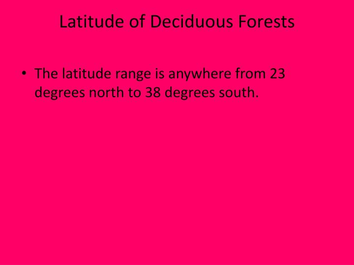 Latitude of Deciduous Forests