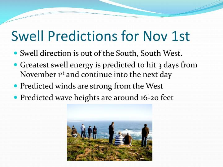 Swell Predictions for Nov 1st
