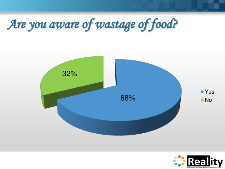 Are you aware of wastage of food?