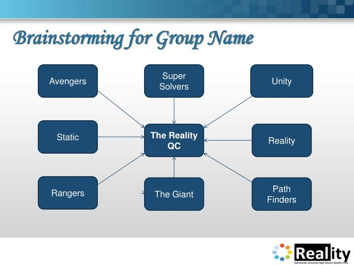 Brainstorming for group name