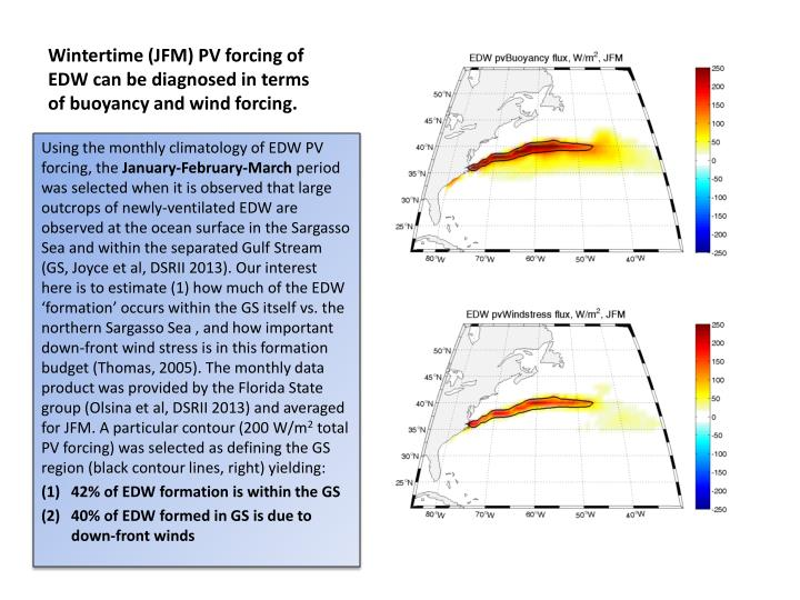 Wintertime (JFM) PV forcing of EDW can be diagnosed in terms of buoyancy and wind forcing.