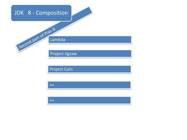 JDK   8 - Composition