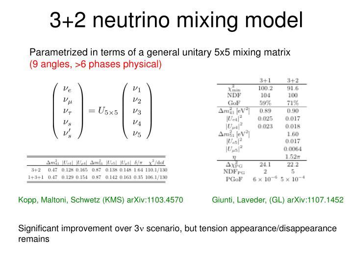 3+2 neutrino mixing model