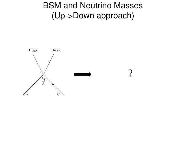 BSM and Neutrino Masses