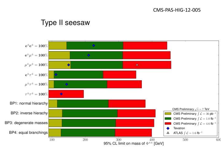 CMS-PAS-HIG-12-005