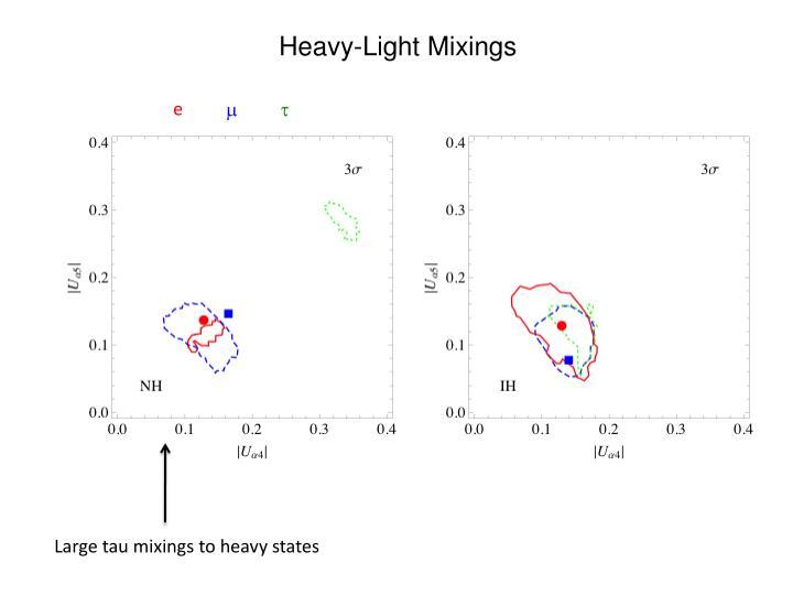 Heavy-Light Mixings