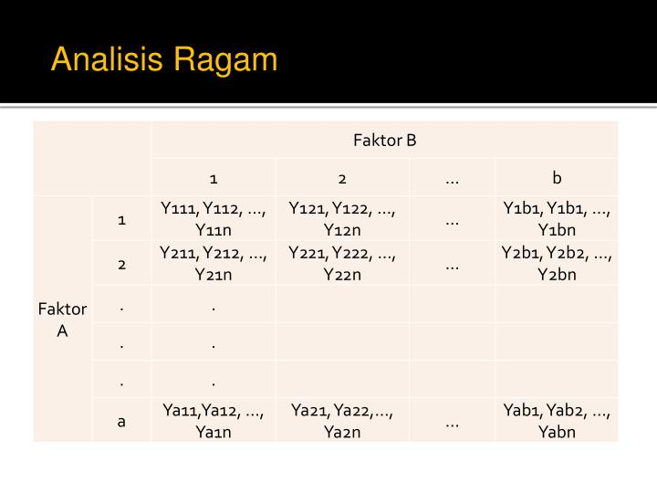 Analisis Ragam