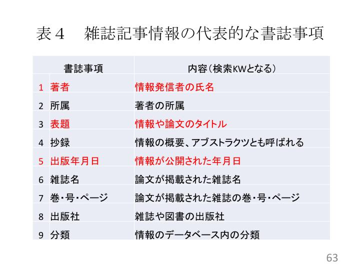 表4 雑誌記事情報の代表的な書誌