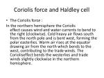 coriolis force and h aldley cell