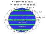 global wind patterns the six major wind belts