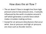 how does the air flow