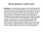 wind patterns with time2