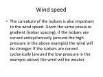 wind speed